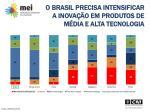 o brasil precisa intensificar a inova o em produtos de m dia e alta tecnologia