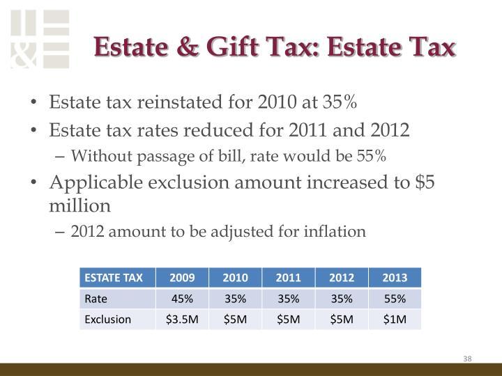 Estate & Gift Tax: Estate Tax
