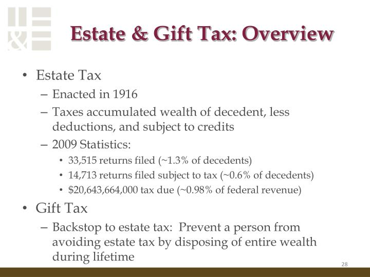 Estate & Gift Tax: Overview