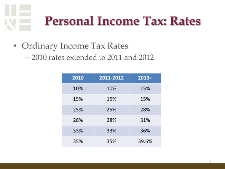 Personal income tax rates