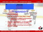 a minor hockey toolbox for parents the presentation template a educate