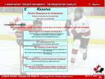 a minor hockey toolbox for parents the presentation template e resolve2
