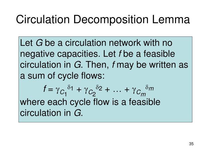 Circulation Decomposition Lemma