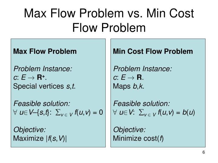 Max Flow Problem vs. Min Cost Flow Problem