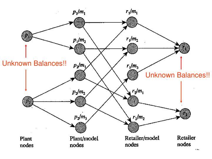 Unknown Balances!!