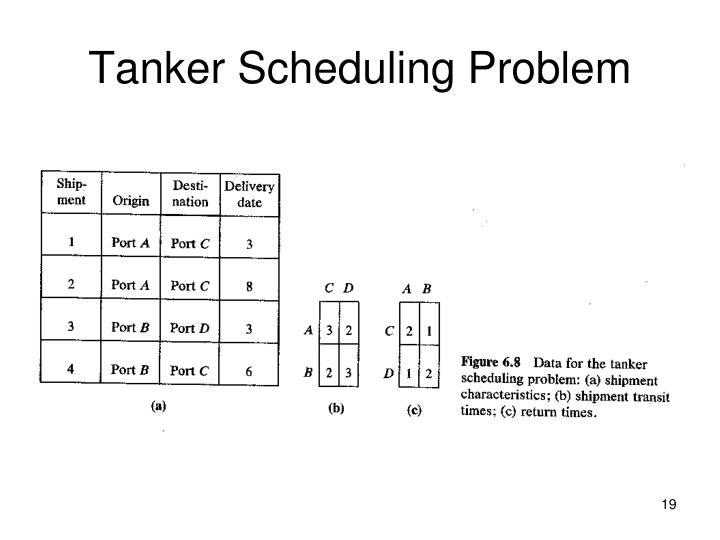 Tanker Scheduling Problem