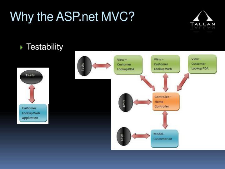 Why the ASP.net MVC?