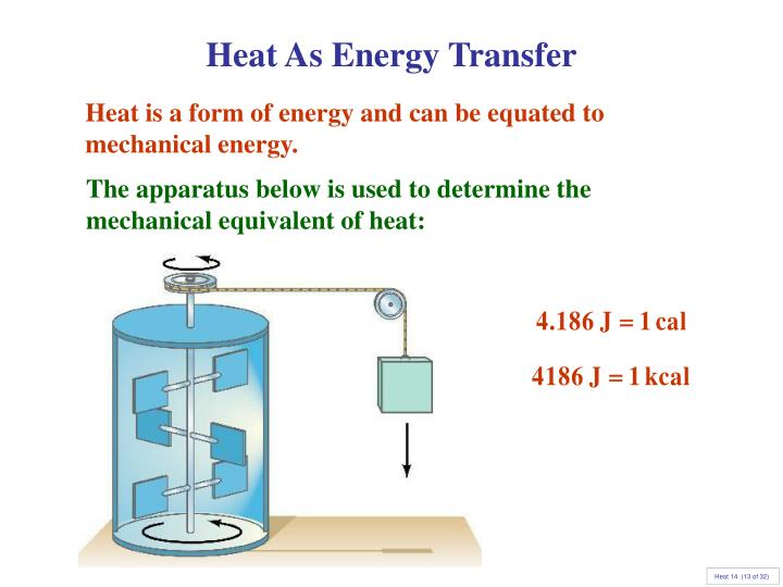 The apparatus below is used to determine the mechanical equivalent of heat: