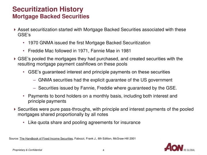 Securitization History
