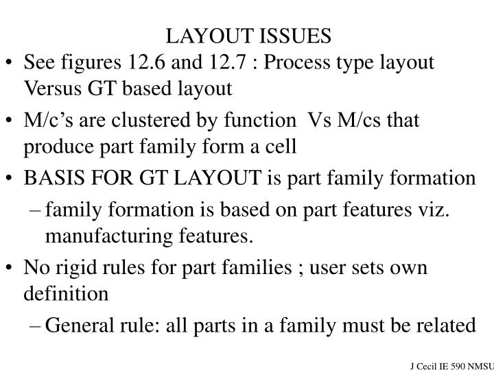 LAYOUT ISSUES