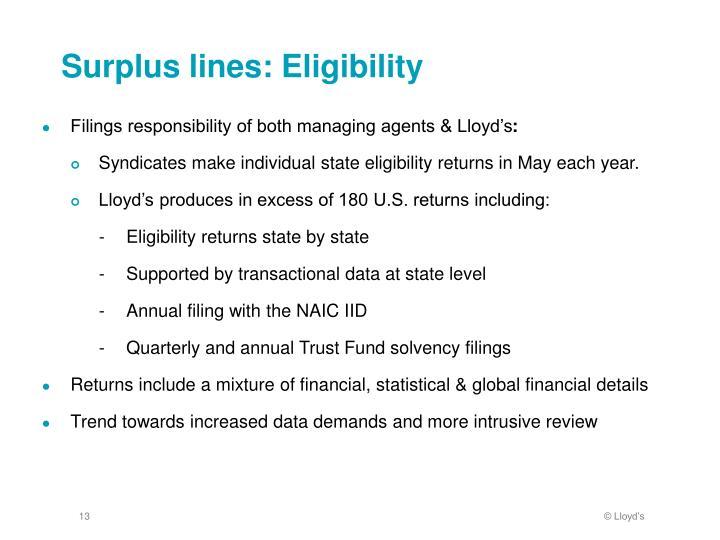 Surplus lines: Eligibility