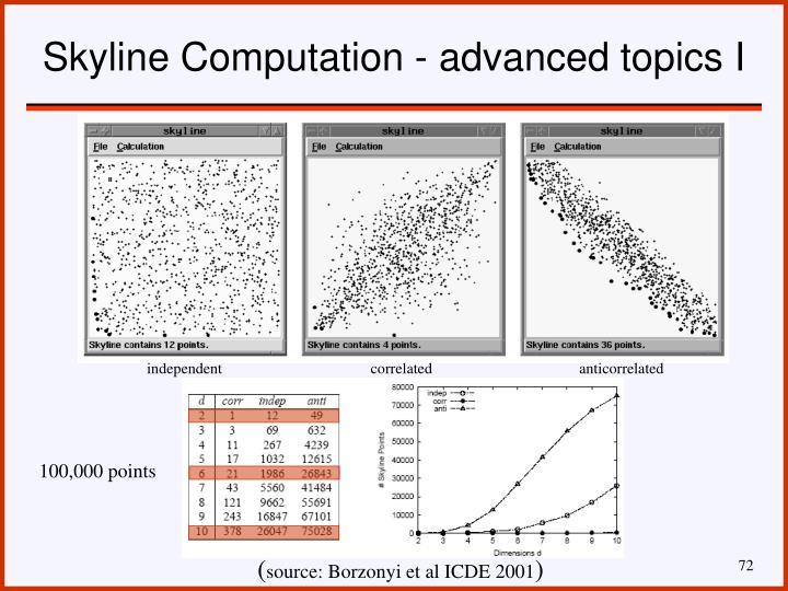 Skyline Computation - advanced topics I