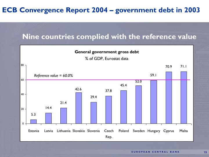ECB Convergence Report 2004 – government debt in 2003