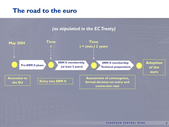 The road to the euro