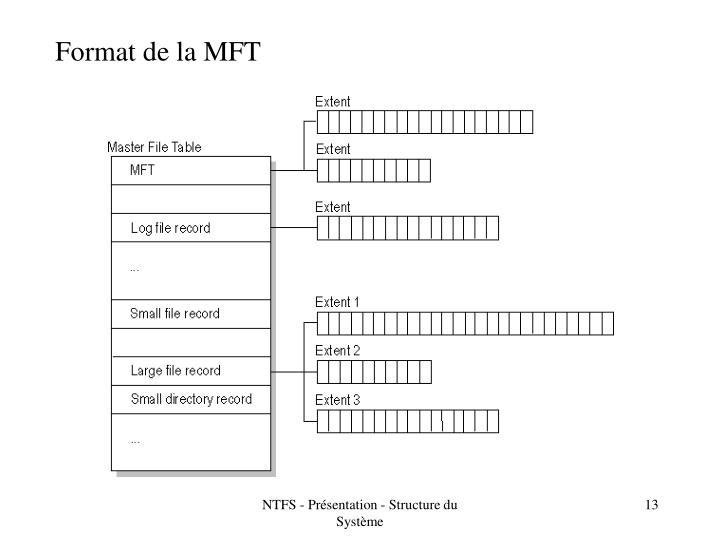 Format de la MFT