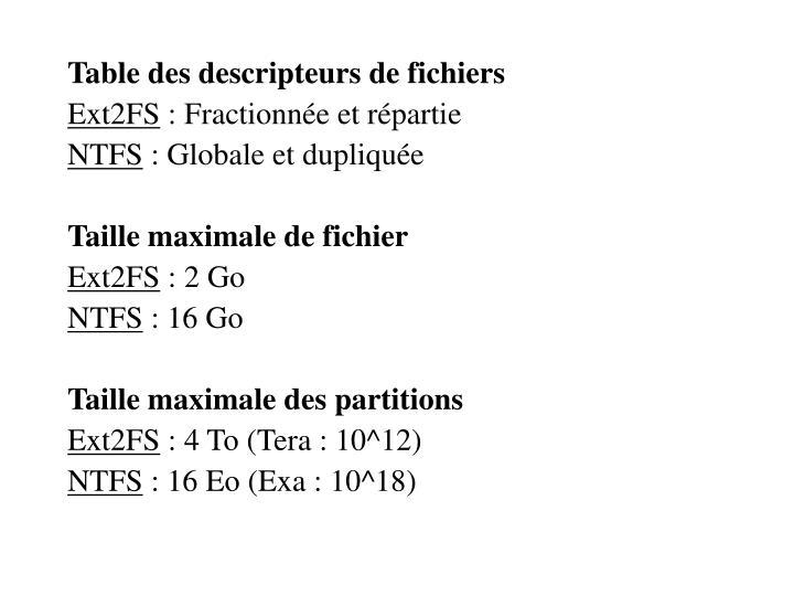 Table des descripteurs de fichiers