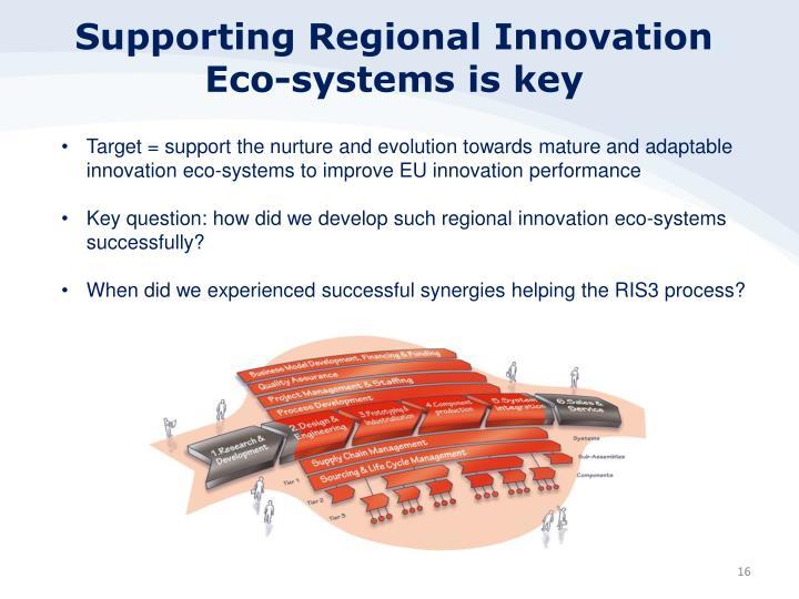 Supporting Regional Innovation