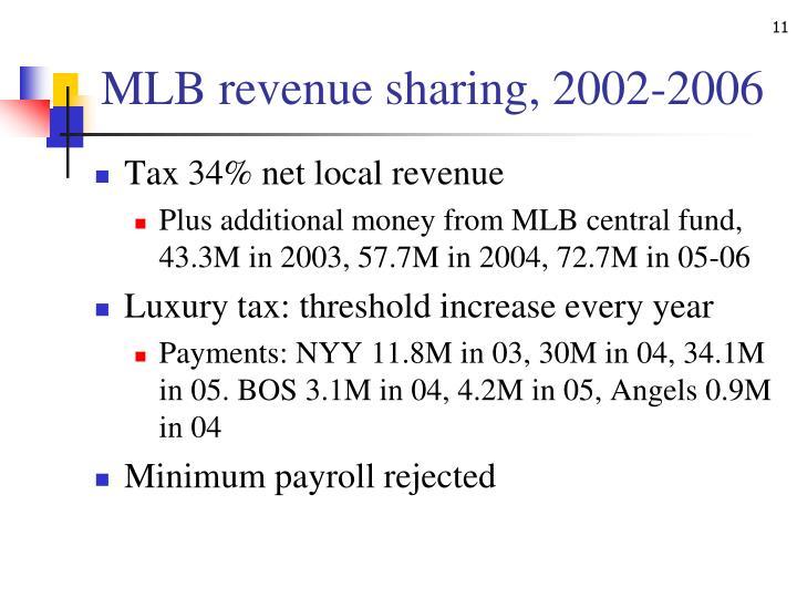 MLB revenue sharing, 2002-2006