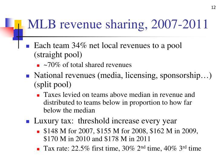 MLB revenue sharing, 2007-2011