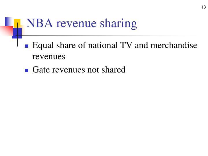 NBA revenue sharing