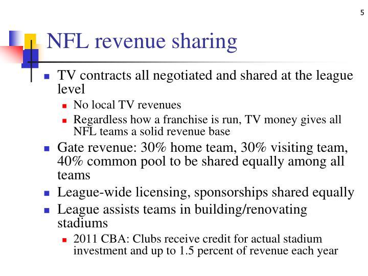 NFL revenue sharing