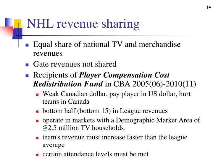 NHL revenue sharing