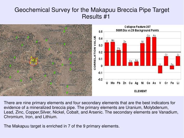Geochemical Survey for the Makapuu Breccia Pipe Target