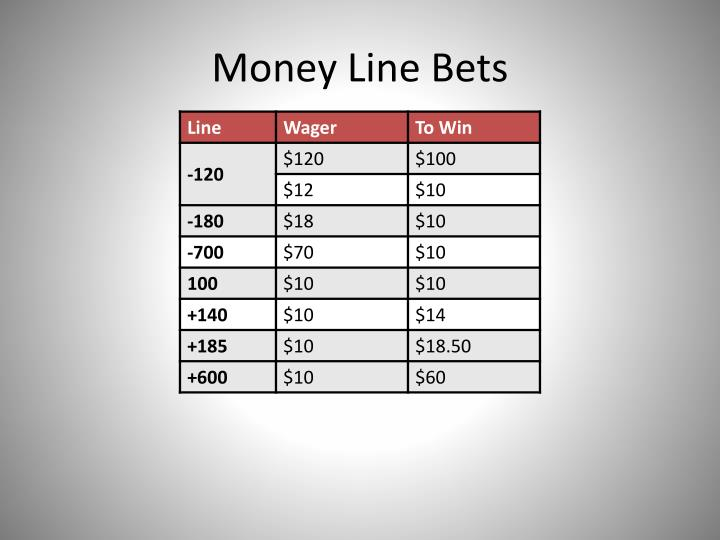 Money Line Bets