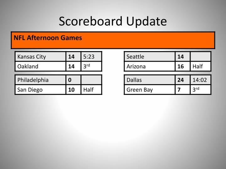 Scoreboard Update