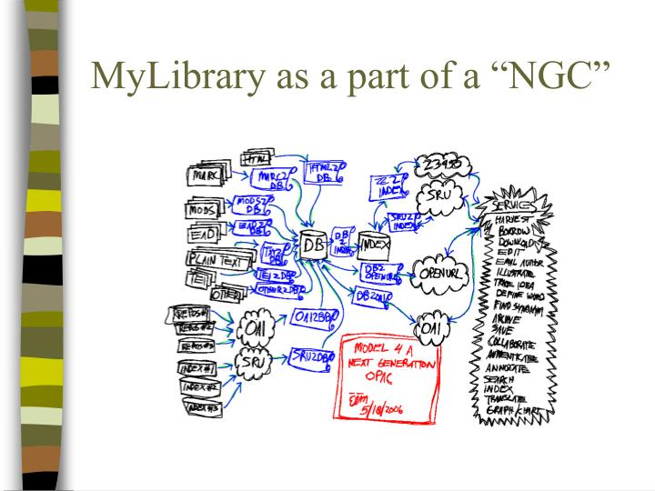 "MyLibrary as a part of a ""NGC"""