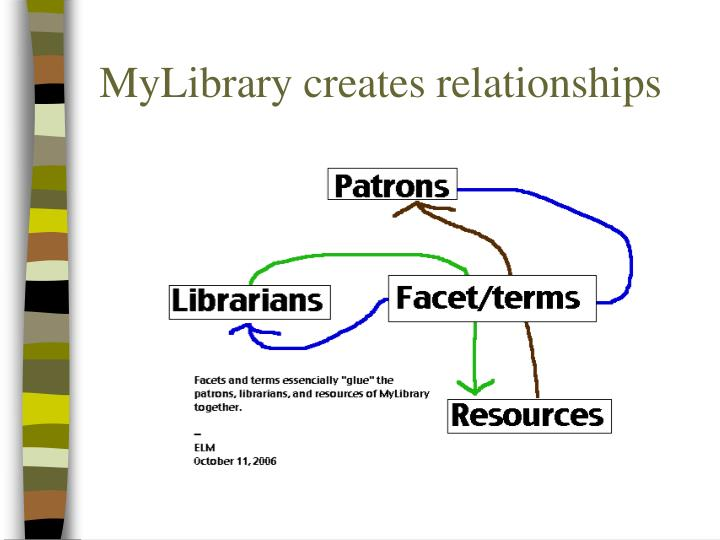 Mylibrary creates relationships