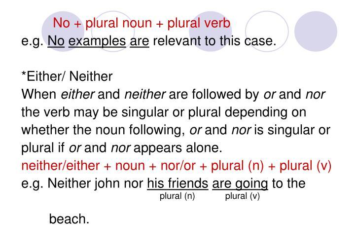 No + plural noun + plural verb