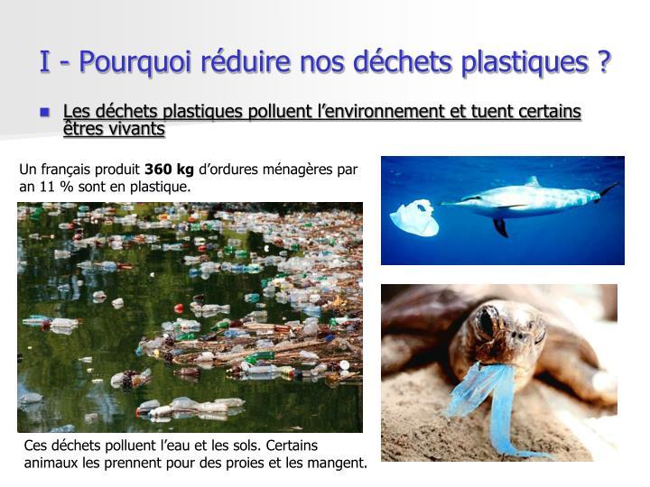 I - Pourquoi réduire nos déchets plastiques ?