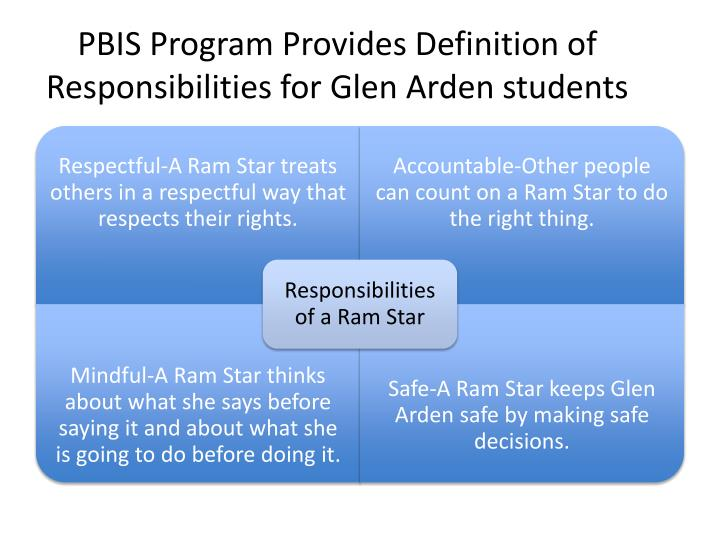 PBIS Program Provides Definition of Responsibilities for Glen Arden students