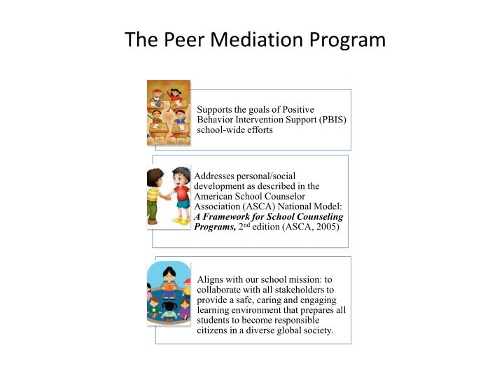The Peer Mediation Program