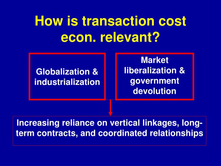 How is transaction cost econ. relevan