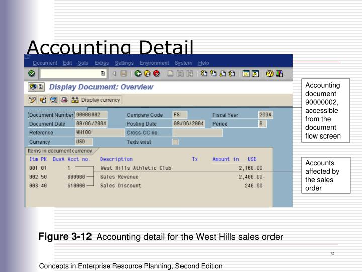 Accounting Detail