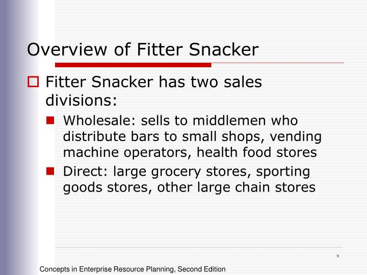 Overview of Fitter Snacker