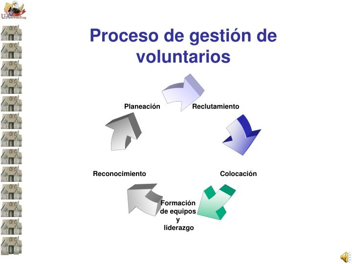Proceso de gesti n de voluntarios