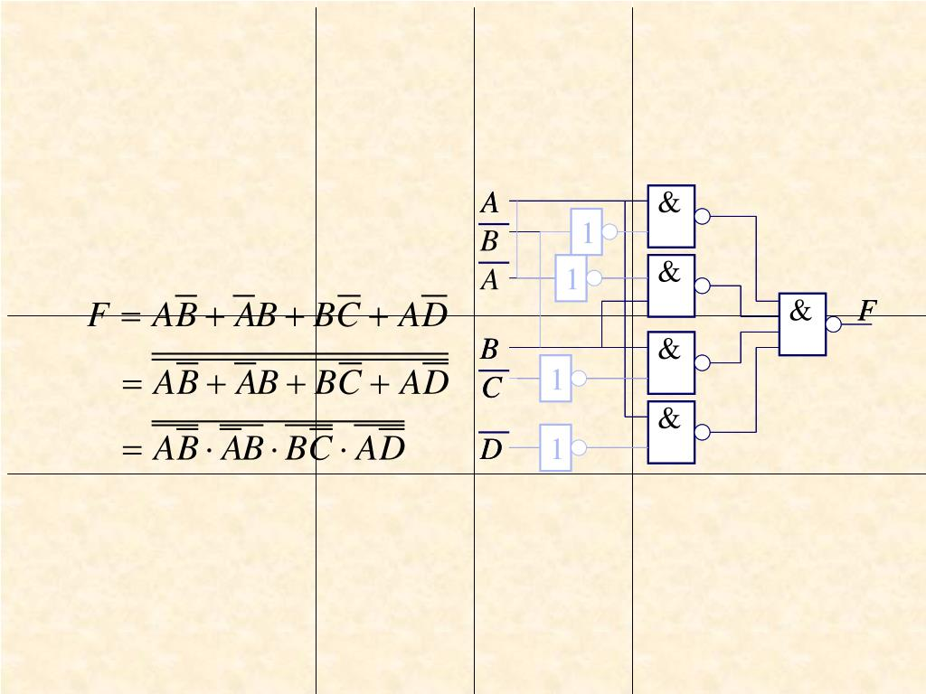 Ppt - Chapter 5 Combination Logic Powerpoint Presentation  Free Download