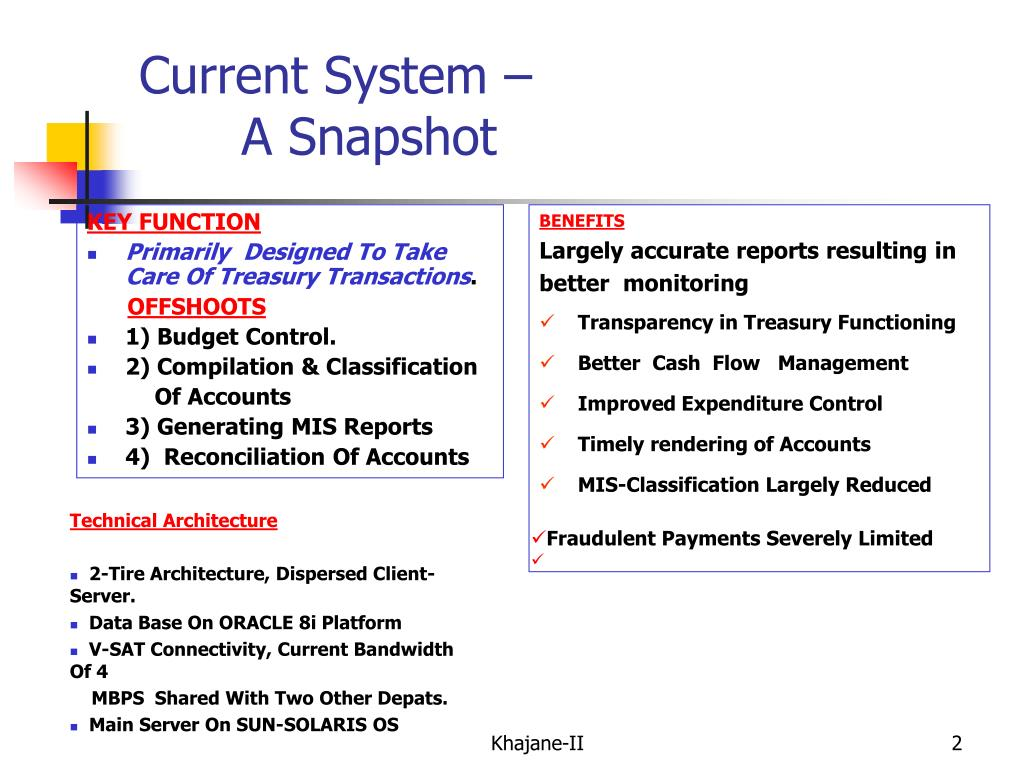 PPT - Khajane-II Integrated Financial Management System PowerPoint
