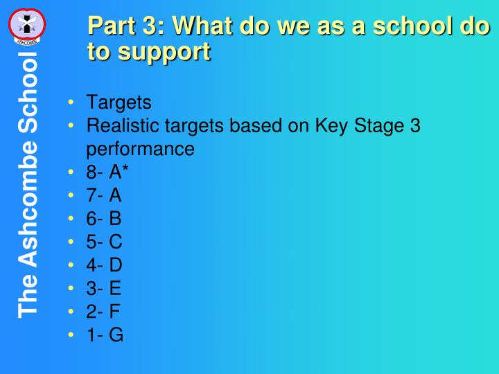 Part 3: What do we as a school do to support