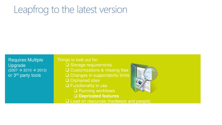 Leapfrog to the latest version