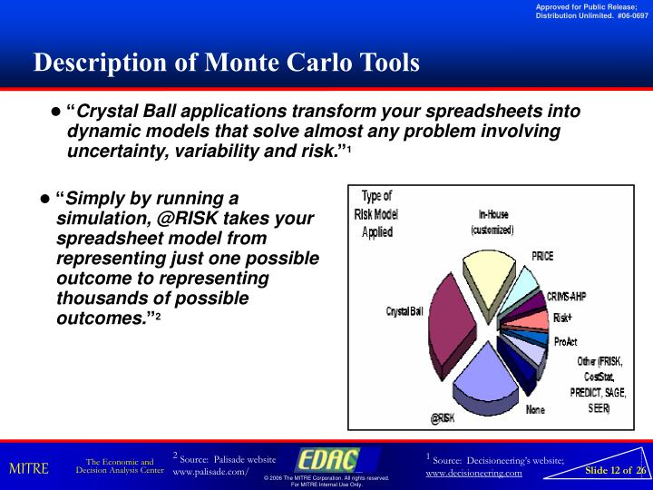 Description of Monte Carlo Tools