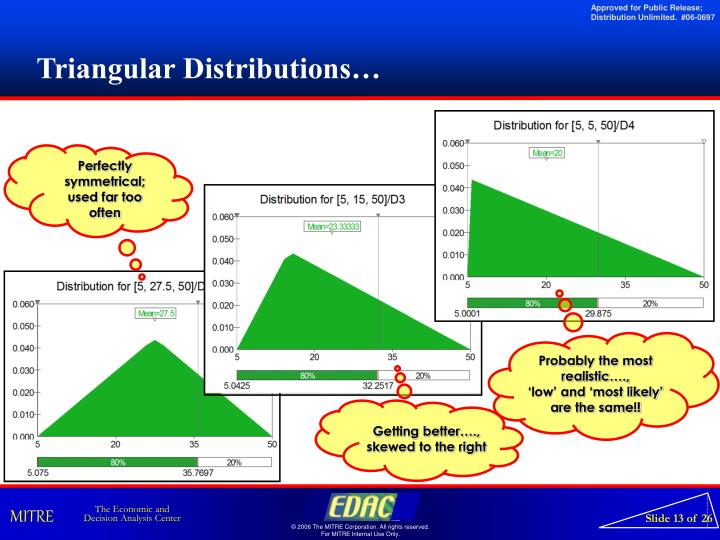 Triangular Distributions…