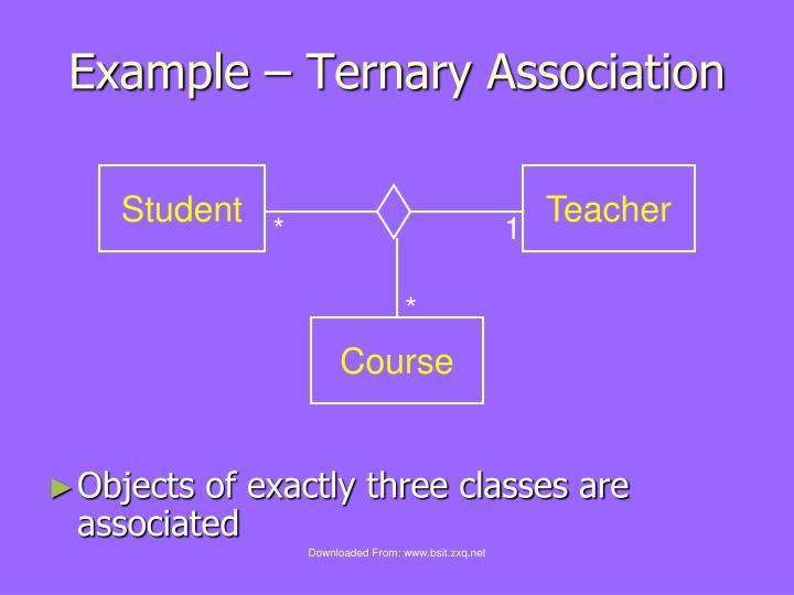 Example – Ternary Association