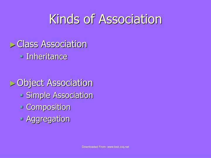 Kinds of Association