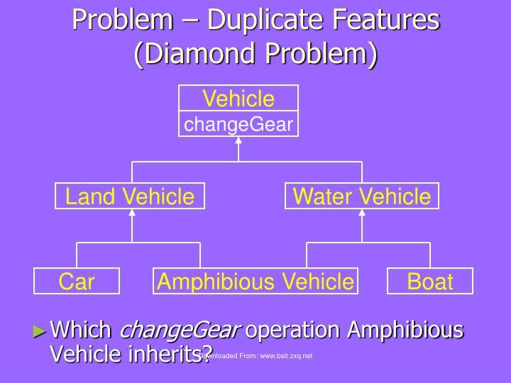 Problem – Duplicate Features (Diamond Problem)