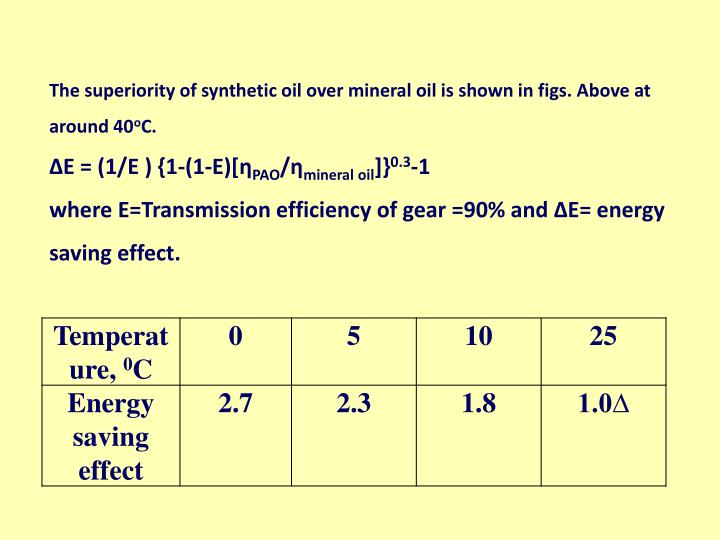 The superiority of synthetic oil over mineral oil is shown in