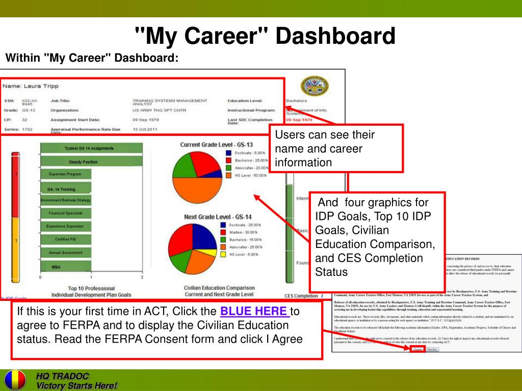 PPT - Army Career Tracker (ACT) Civilian User Overview 21
